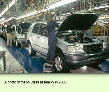A photo of the M-Class assembly in 2000.