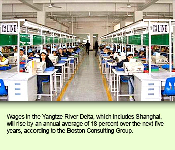 Wages in the Yangtze River Delta, which includes Shanghai, will rise by an annual average of 18 percent over the next five years, according to the Boston Consulting Group.