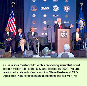GE is also a poster child of this re-shoring event that could bring 3 million jobs to the U.S. and Mexico by 2020. Pictured are GE officials with Kentucky Gov. Steve Beshear at GE's Appliance Park expansion announcement in Louisville, Ky.