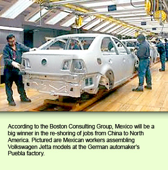 According to the Boston Consulting Group, Mexico will be a big winner in the re-shoring of jobs from China to North America. Pictured are Mexican workers assembling Volkswagen Jetta models at the German automaker's Puebla factory.