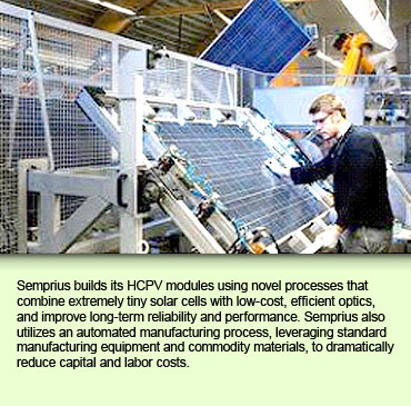 Semprius builds its HCPV modules using novel processes that combine extremely tiny solar cells with low-cost, efficient optics, and improve long-term reliability and performance. Semprius also utilizes an automated manufacturing process, leveraging standard manufacturing equipment and commodity materials, to dramatically reduce capital and labor costs.