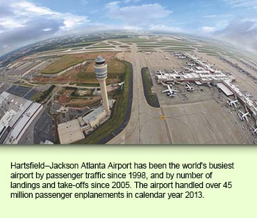 Hartsfield–Jackson Atlanta Airport has been the world's busiest airport by passenger traffic since 1998, and by number of landings and take-offs since 2005. The airport handled over 45 million passenger enplanements in calendar year 2013.