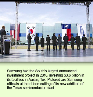 Samsung had the South's largest announced investment project in 2010, investing $3.6 billion in its facilities in Austin, Tex. Pictured are Samsung officials at the ribbon cutting of its new addition of the Texas semiconductor plant.