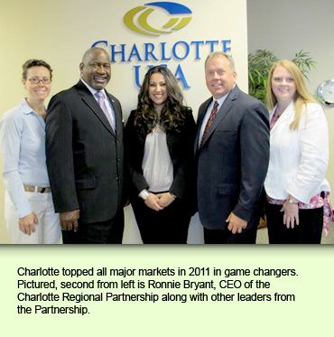 Charlotte topped all major markets in 2011 in game changers. Pictured, second from left is Ronnie Bryant, CEO of the Charlotte Regional Partnership along with other leaders from the Partnership.