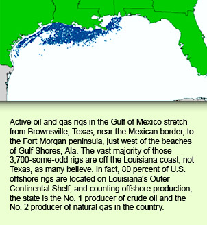Active oil and gas rigs in the Gulf of Mexico stretch from Brownsville, Texas, near the Mexican border, to the Fort Morgan peninsula, just west of the beaches of Gulf Shores, Ala. The vast majority of those 3,700-some-odd rigs are off the Louisiana coast, not Texas, as many believe. In fact, 80 percent of U.S. offshore rigs are located on Louisiana's Outer Continental Shelf, and counting offshore production, the state is the No. 1 producer of crude oil and the No. 2 producer of natural gas in the country.