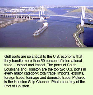 Gulf ports are so critical to the U.S. economy that they handle more than 50 percent of international trade -- export and import. The ports of South Louisiana and Houston are the top two U.S. ports in every major category; total trade, imports, exports, foreign trade, tonnage and domestic trade. Pictured is the Houston Ship Channel. Photo courtesy of the Port of Houston.