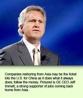 Companies reshoring from Asia may be the ticket into the U.S. for China as it does what it always does; follow the money. Pictured is GE CEO Jeff Immelt, a strong supporter of jobs coming back home from Asia.
