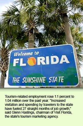 "Tourism-related employment rose 1.1 percent to 1.04 million over the past year. ""Increased visitation and spending by travelers to the state have fueled 27 straight months of job growth,"" said Glenn Hastings, chairman of Visit Florida, the state's tourism marketing agency."