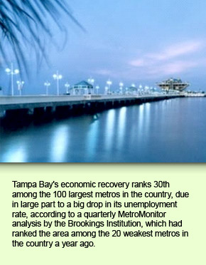 Tampa Bay's economic recovery ranks 30th among the 100 largest metros in the country, due in large part to a big drop in its unemployment rate, according to a quarterly MetroMonitor analysis by the Brookings Institution, which had ranked the area among the 20 weakest metros in the country a year ago.