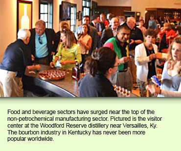 Food and beverage sectors have surged near the top of the non-petrochemical manufacturing sector. Pictured is the visitor center at the Woodford Reserve distillery near Versailles, Ky. The bourbon industry in Kentucky has never been more popular worldwide.