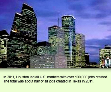 In 2011, Houston led all U.S. markets with over 100,000 jobs created. The total was about half of all jobs created in Texas in 2011.