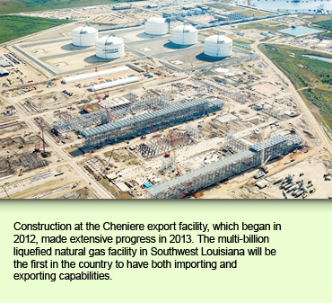 Construction at the Cheniere export facility, which began in 2012, made extensive progress in 2013. The multi-billion liquefied natural gas facility in Southwest Louisiana will be the first in the country to have both importing and exporting capabilities.