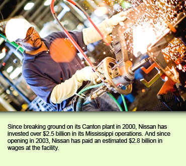 Since breaking ground on its Canton plant in 2000, Nissan has invested over $2.5 billion in its Mississippi operations. And since opening in 2003, Nissan has paid an estimated $2.8 billion in wages at the facility.