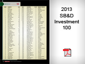 Top 100 Investments
